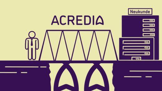 ACREDIA – Was ist eine Kreditversicherung?